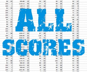 ALL SCORES
